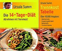 14 Tage Diät Set