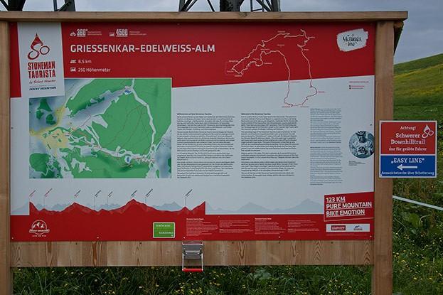 Checkpoint Griesenkar-Edelweiss-Alm