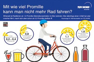 ©TÜV NORD GmbH &Co.