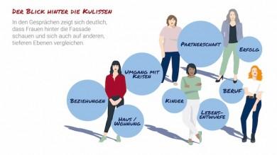 Eucerin Frauenstudie 2021 - ©Eucerin_Beiersdorf