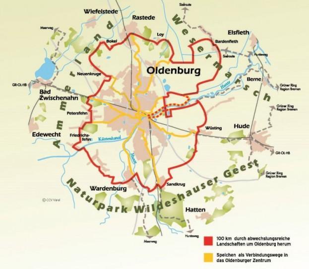 Fahrradtouren in und um Oldenburg