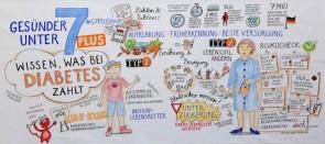 Live-Zeichnung zum Thema Diabetes in Schwerin